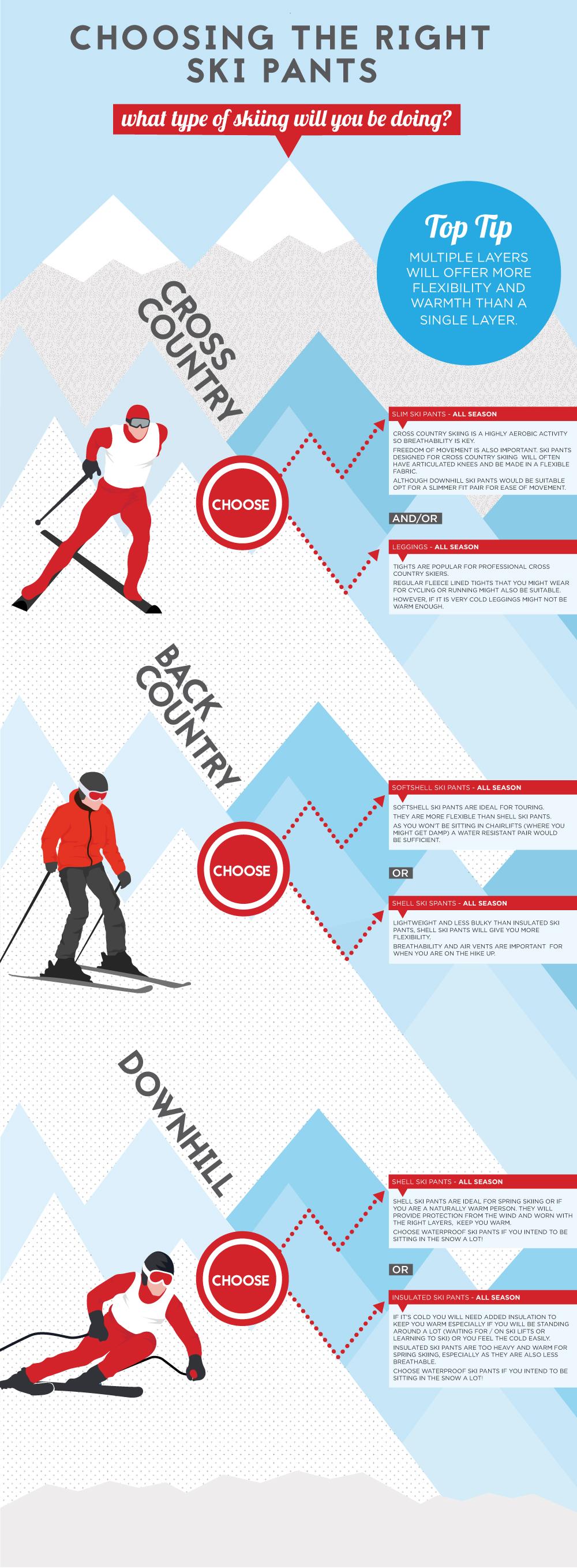 choosing-the-right-ski-pants