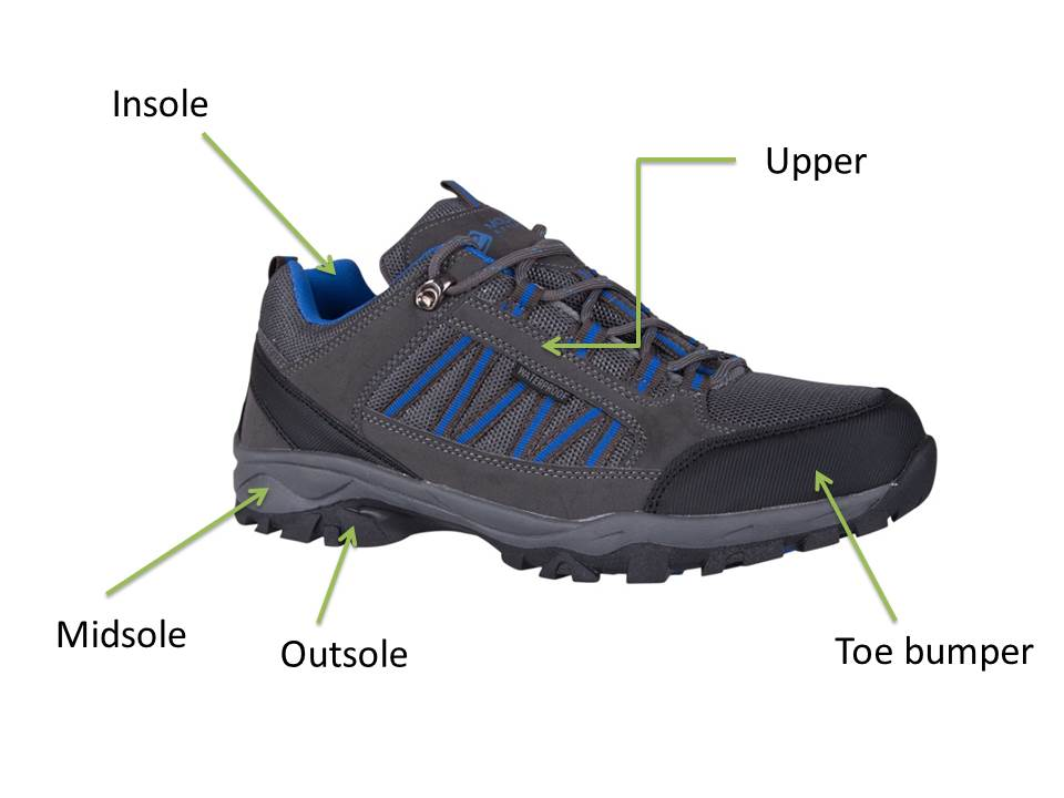 How to Choose Walking Shoes | Walking Shoe Guide